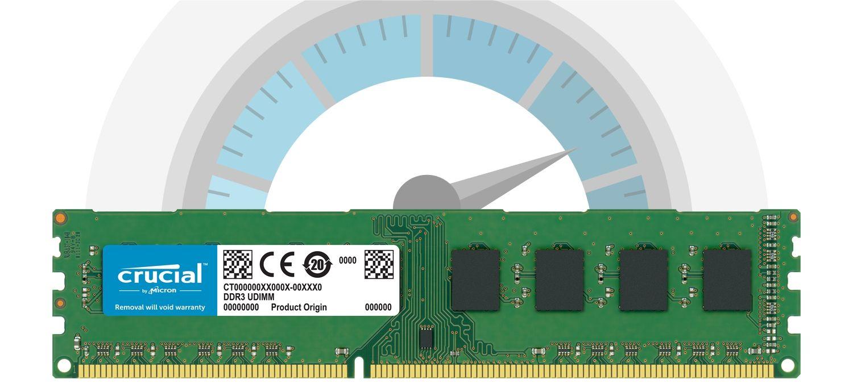 Un modulo di memoria RAM Crucial davanti a un tachimetro che ne indica l'alta velocità