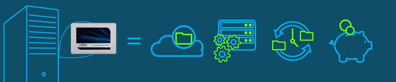 I vantaggi degli SSD nei server per le aziende.