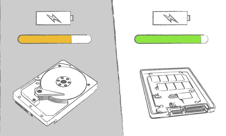 Un'illustrazione che mostra i benefici di un SSD rispetto a un'unità disco rigido in termini di efficienza del computer