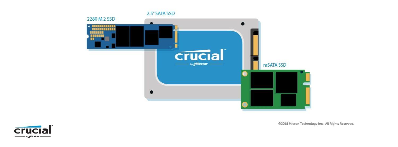 Illustrazione dei 3 differenti fattori di forma per un SSD